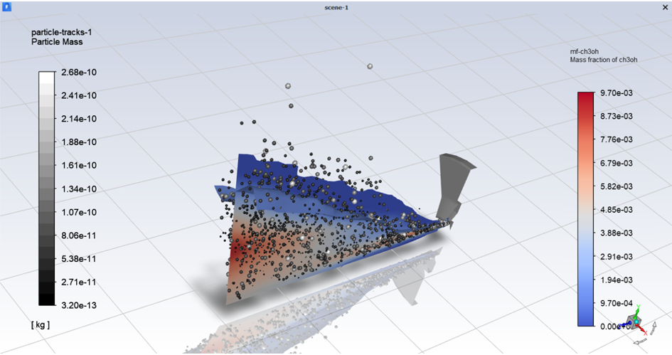 Powerful simulation solutions with the new ANSYS 2020 R1